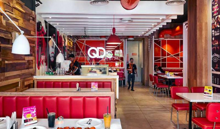 QDs Restaurant in Delhi Photos